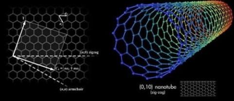 nanotech.muscle.jpg